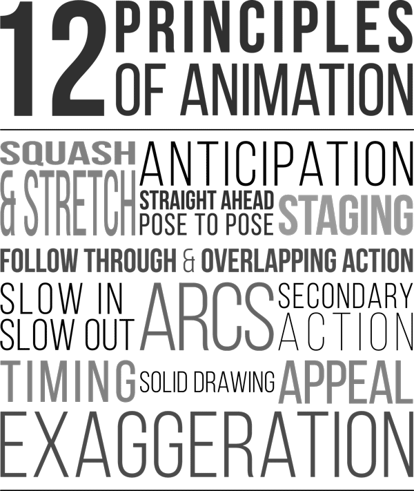 12 Principles of Animation Disney Pixar Tutorial